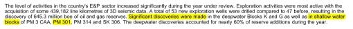 Petronas report 2006 -1