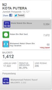 results13n02